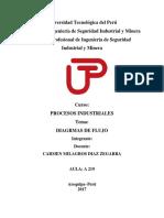 NORMATIVA EMPLEADA PARA LA ELABORACIÓN DE DIAGRAMAS DE FLUJOS.docx