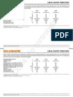 Manual Tecnico ST304
