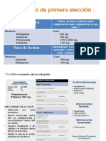 Tratamiento Tb Completo Farmacos