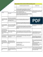 Fundiágua - Resumo do relatório da auditoria interna