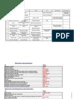 Excel Formula 1 122