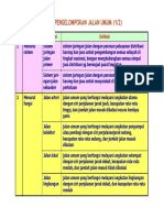 Definisi Sistem, Fungsi, Status & Kelas Jalan.pdf
