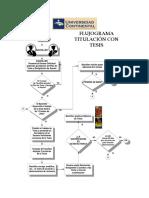 FLUJOGRAMA-MODALIDAD-TESIS.pdf