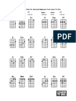 Ukulele Chord Chart for Absolute Beginners From Learn to Uke1