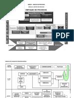 ANEXO - Mapas de Proceso