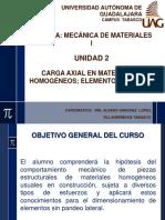 2. Carga axial en materiales homogéneos, elementos cortos.pptx