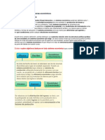 Unidad 1. Clases de Sistemas Económicos