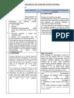 ESTRATEGIAS METODOLÓGICAS EN COMUNICACIÓN INTEGRAL.docx