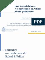 Suicidio Salud Publica