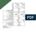 Modelo de Ingenieria PTP
