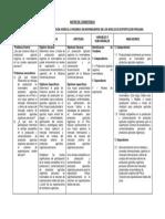 Matriz de Consistencia - Influencia de la Producción Agrícola Orgánica en Invernaderos en los Niveles de Exportación Peruana