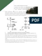 Apakah Metode MVA Untuk Analisis Rangkaian Pendek.docx
