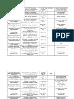 Psychology Cpdprogram