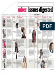 The September issues digested
