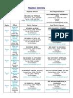 Region V Directory (DPWH)