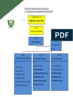 Struktur Organisasi R . BEDAH