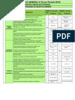 Obejtivos Minimos Tercera Unidad(Ele-ctricidad) III-2016.pdf