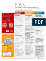 SQL Server 2016 Datasheet