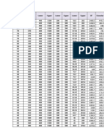 Table Fwd Data Final Download A