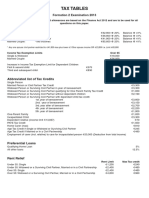 tables-2013.pdf