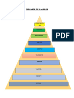 Pirámide de Valores