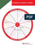 Social Media Power and Control Wheel