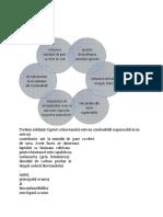 anhidrizare-bioetanol