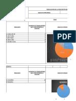 Análisis de encuesta de perfil sociodemografico