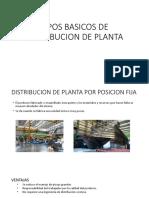 Tipos Basicos de Distribucion de Planta