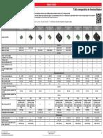 ESCON Tabla Comparativa de Functionalidades Es