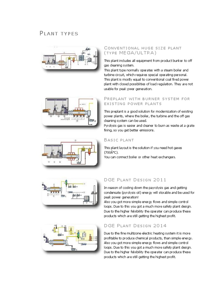 Plant Typesdocx Power Station Pyrolysis Layout Images