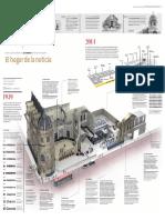 Edificio de diario El Comercio