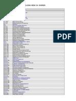 Estado de Resultado Integral 2015