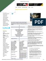 Welding Procedures (Overview)