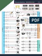 Diagrama_Gerenciamento Eletrônico-D0834 - EDC7+PTM_26_06_PT-NP - Cópia - Cópia