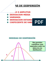 MEDIDAS_DISPERSION2017_2_
