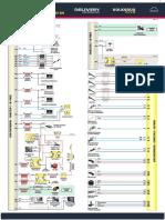 Diagrama_Gerenciamento Eletrônico_ISF_27_02-A3_PT-NP.pdf