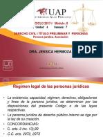 7 persona jurídica. Asociación.pdf
