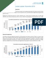 Market-2015-11