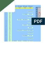 Mapa Geral de Preventiva 2007 - 240507_N3