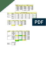 Perhitungan Latihan QCC