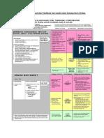 Buku Manajemen Terpadu Balita Muda Mtbm
