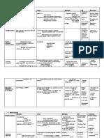 Tabelas Patologias