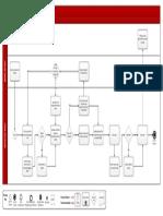 SCE002. Salesforce for Scenarios PM.pdf