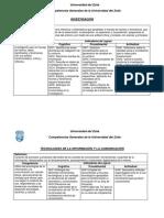 Competencias Generales de la Universidad Del Zulia