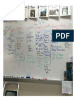 CSW Board Ideas Picture