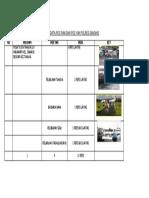 Data Pos Yan Dan Pos Pam Sangihe
