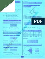 Formulario de Trigonometria u