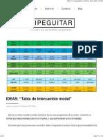 """IDEAS_ """"Tabla de Intercambio Modal"""" – Pipeguitar"""