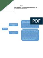 Tarea 7 - Derecho Civil V.docx